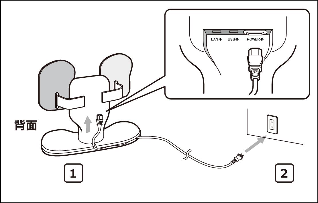 電源ケーブルの接続